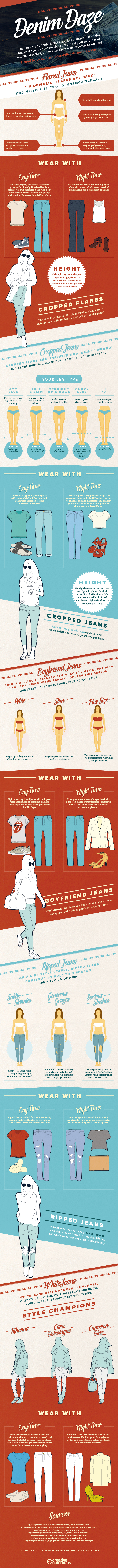 HoF Denim Daze Infographic Texture