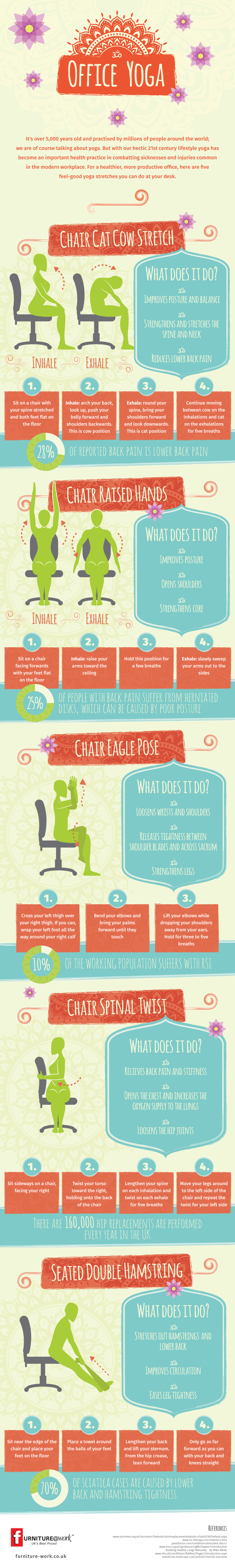 Furniture_at_work_office_yoga_infographic #officeyoga